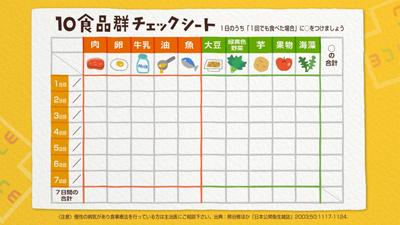 10食品群チェックシート.png