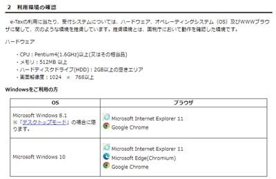 国税庁e-Tax_40_s.jpg