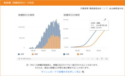 武漢肺炎ワクチン_接種数02.png