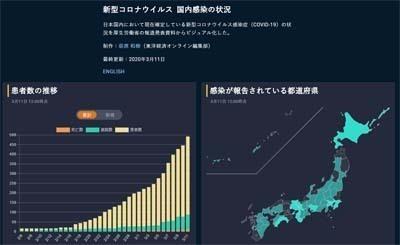 武漢肺炎_国内感染の状況_s.jpg