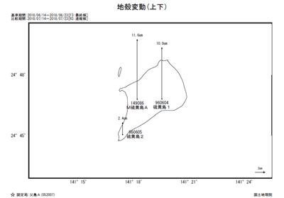 硫黄島・隆起(国土地理院)2018_06_s.png
