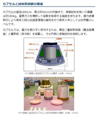 HTV7カプセル_構成.png